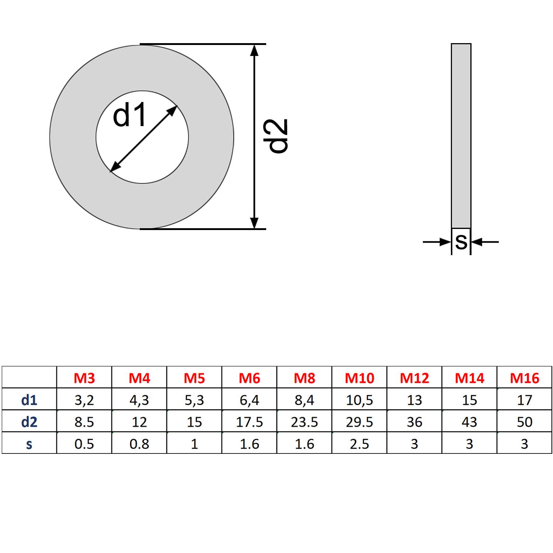 10 große Unterlegscheiben DIN 9021 Kunststoff  10,5 M10