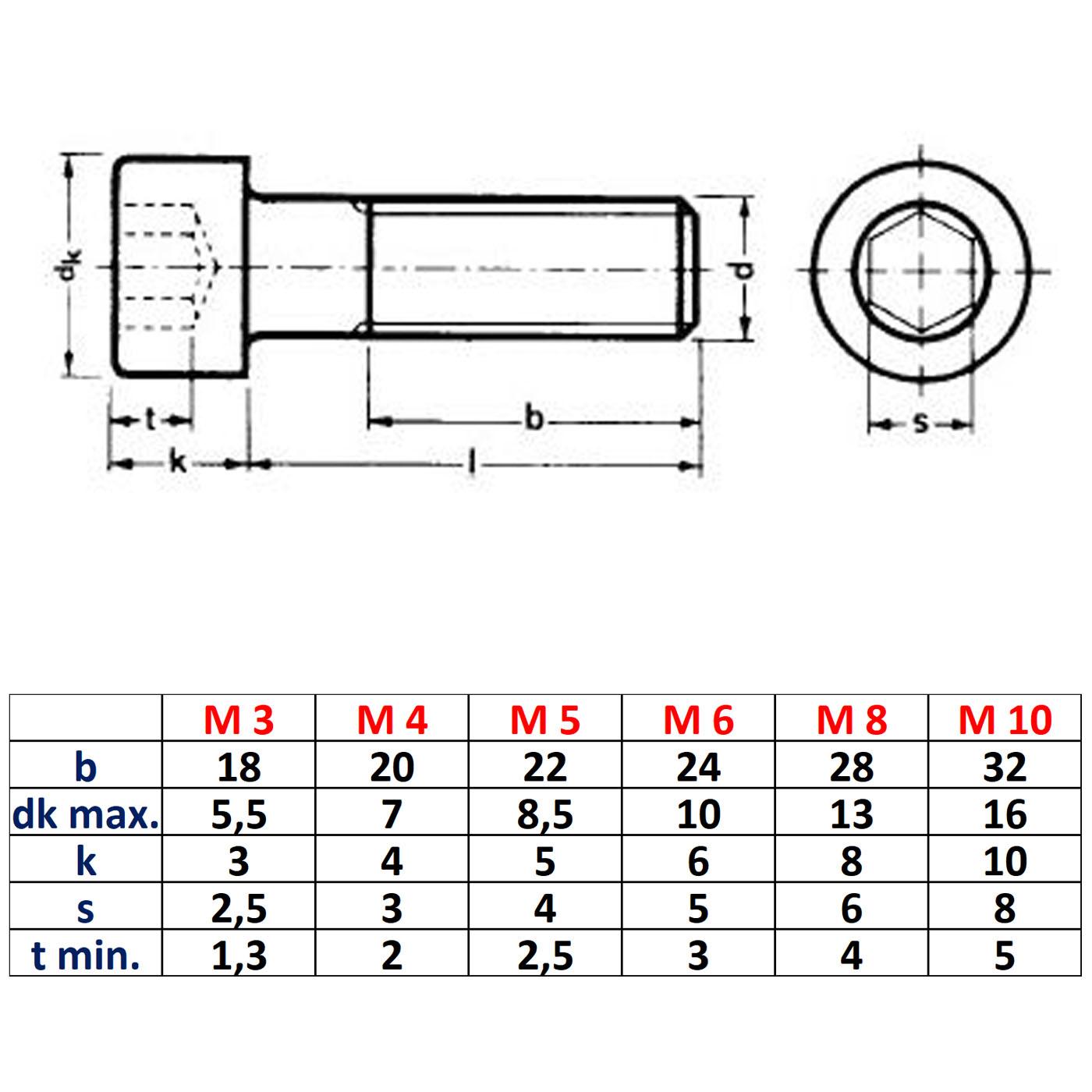 1000 St/ück M10 x 25 mm Zylinderschrauben DIN 912 Edelstahl A4 VA V4A Innensechskant Zylinderkopf
