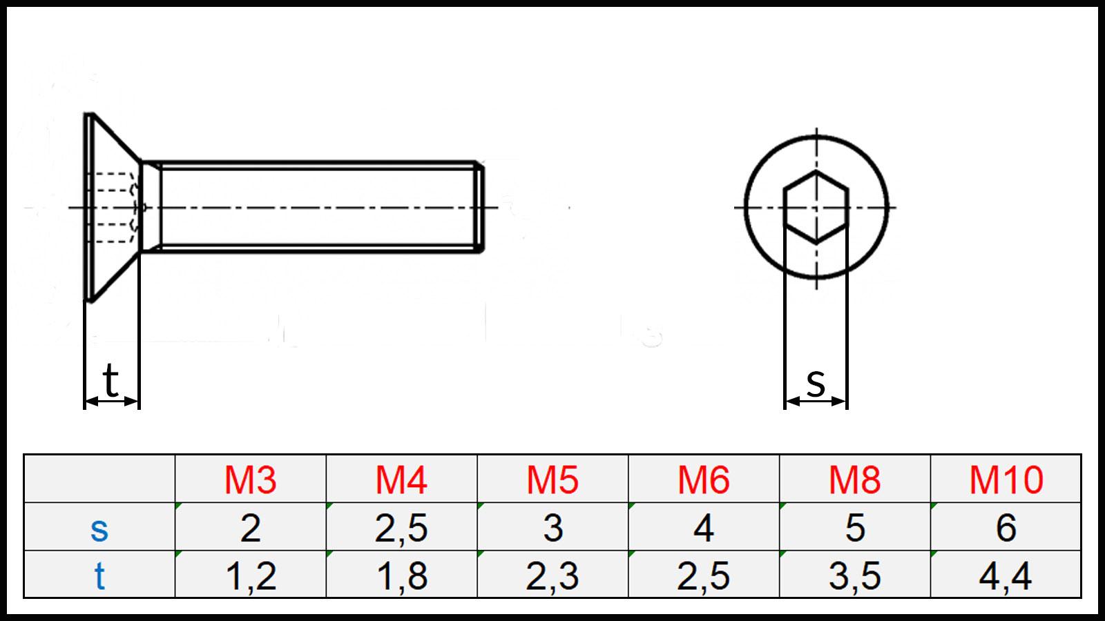 Grundpreis:1,40€//m 2m Isolierschlauch Nr.8 KUNSTSTOFFSCHLAUCH ø3 transparent