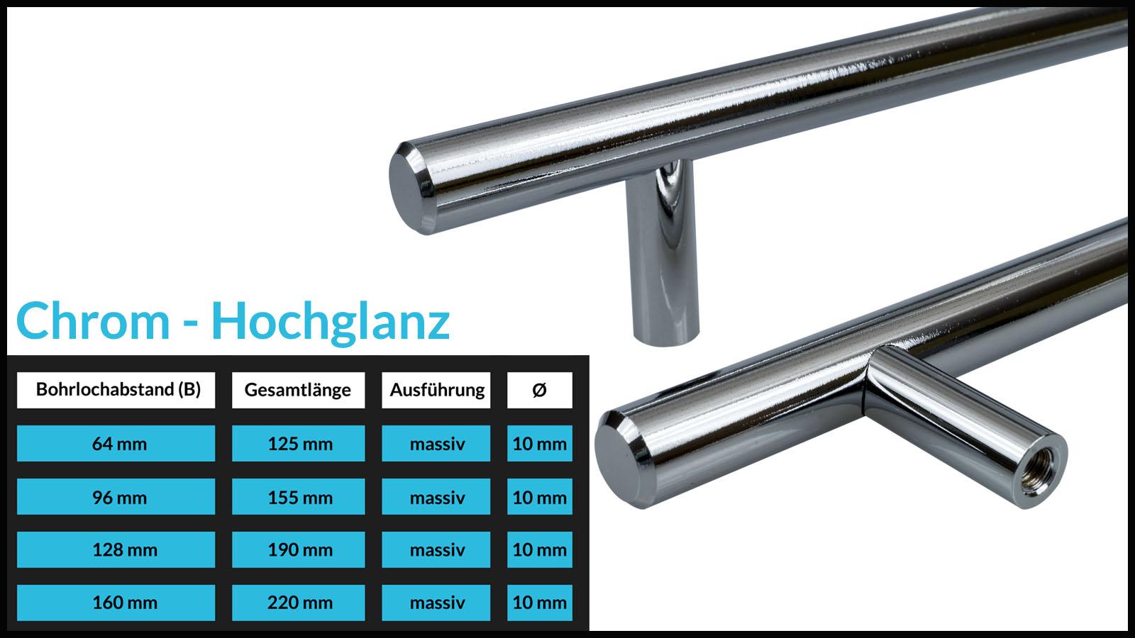 Beste Schwarz Nickel Küchentürgriffe Fotos - Küchenschrank Ideen ...